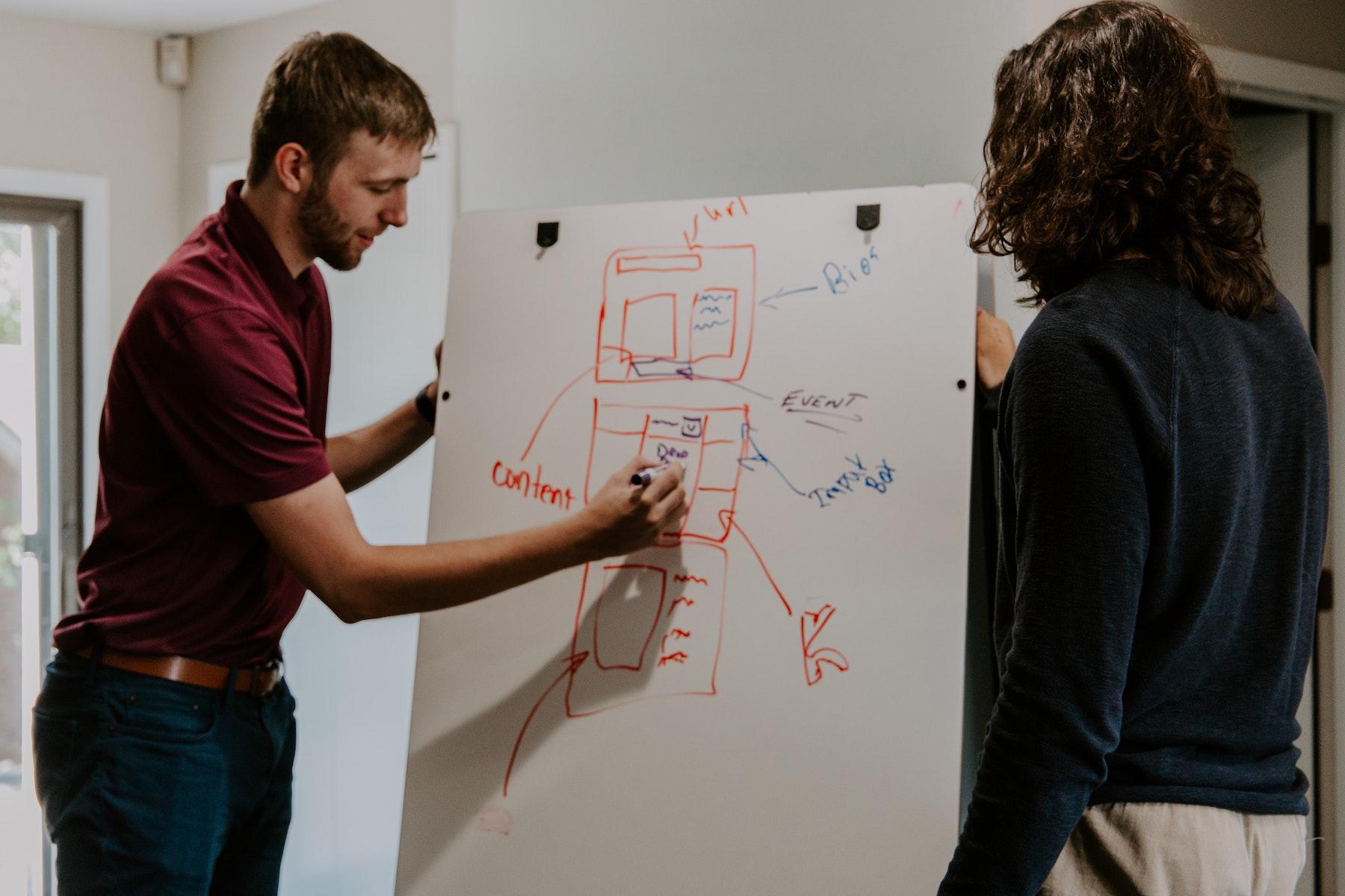 Man illustrating site map